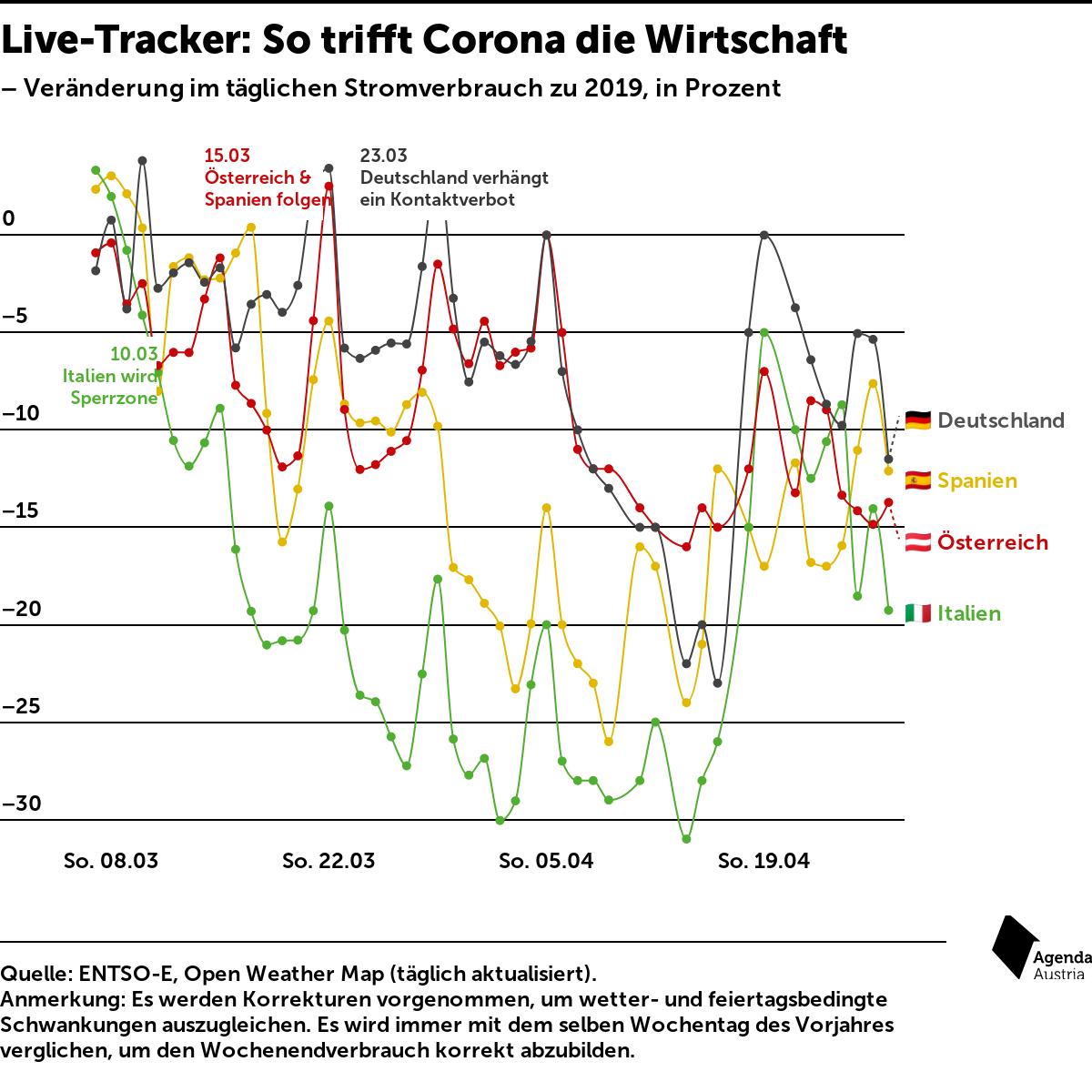 Corona Tracker Deutschland